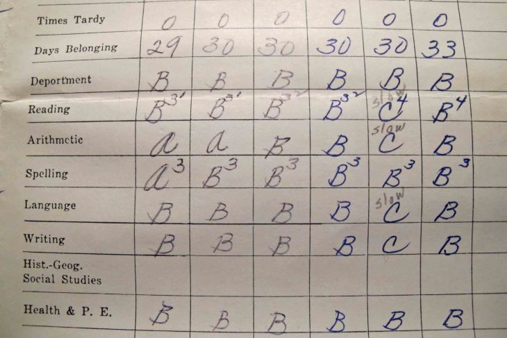 Report card from my elementary school years. Six-week grading periods.